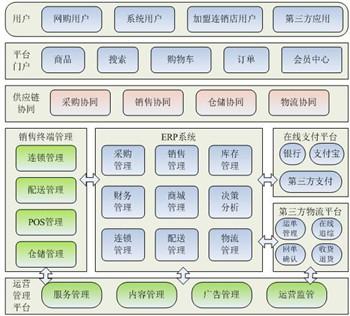 青海网站营销_专业青海网站营销还好看了